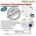 Détecteur de Mouvement Plafond Micro-Ondes HF pour Luminaire Hyperfréquence Éclairage Automatique Radar Capteur 360° Ampoules
