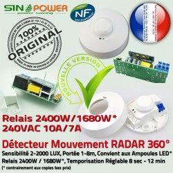 Détection Micro-Onde Automatique Relais Éclairage Micro SINOPower de Hyperfréquence Ampoules HF 360° Radar Mouvement Capteur LED Luminaire